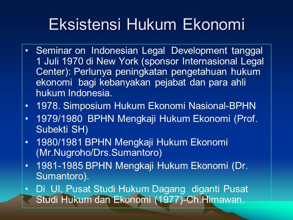 Eksistensi Hukum Ekonomi