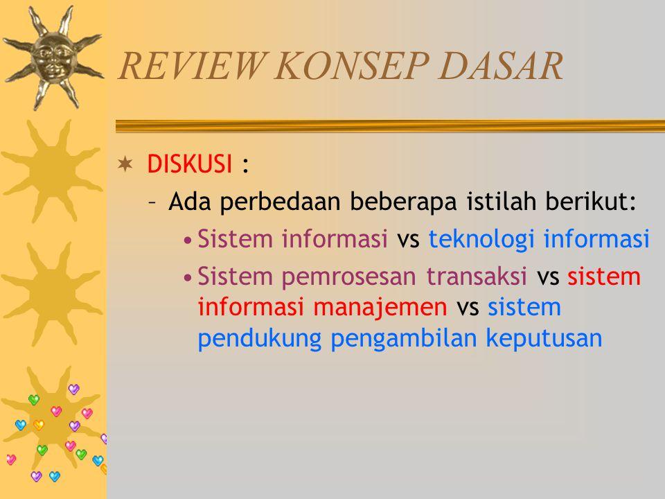 REVIEW KONSEP DASAR DISKUSI : Ada perbedaan beberapa istilah berikut: