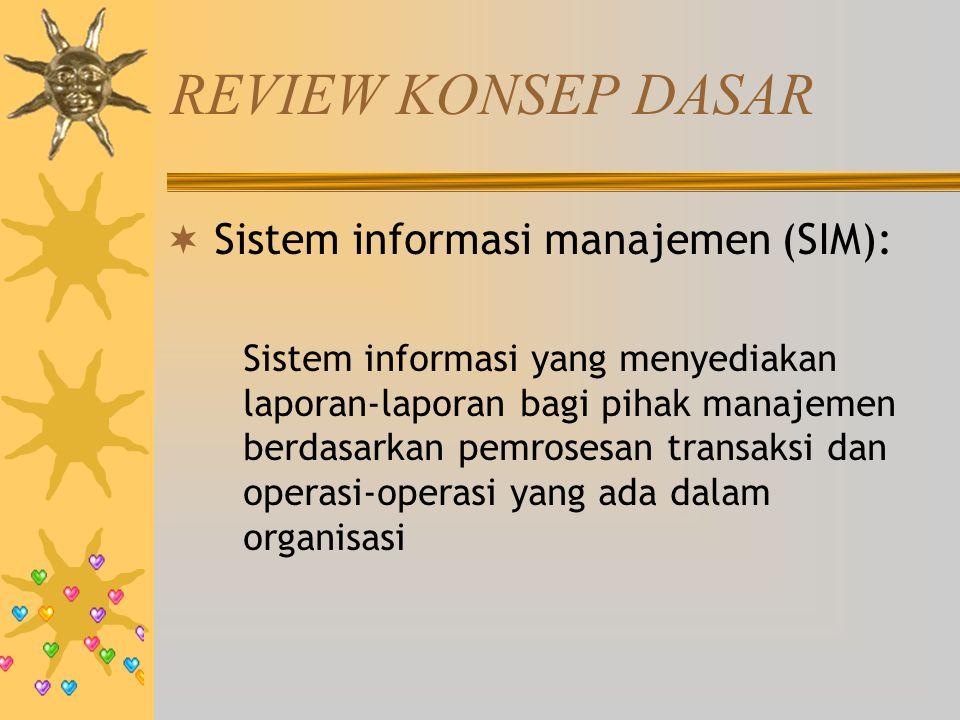 REVIEW KONSEP DASAR Sistem informasi manajemen (SIM):