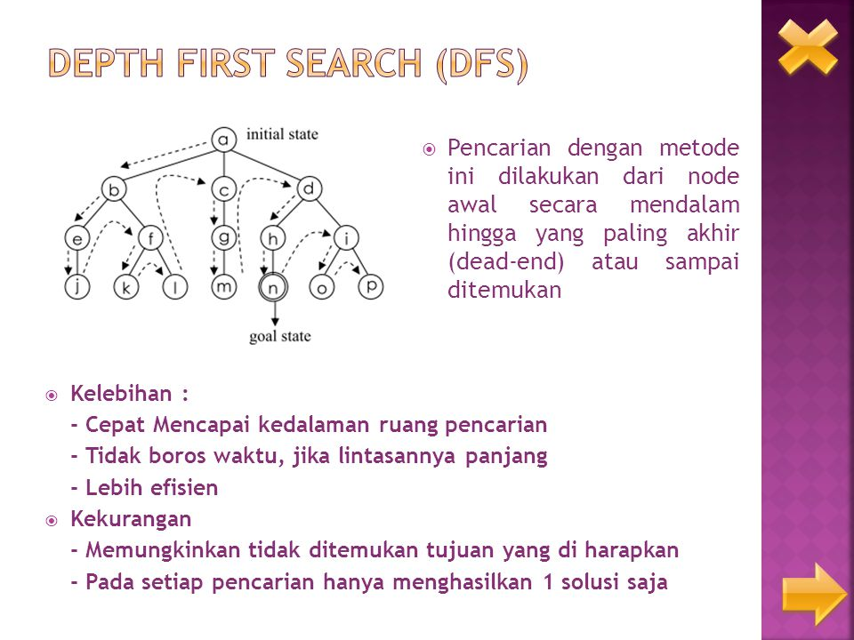 Depth first search (DFS)
