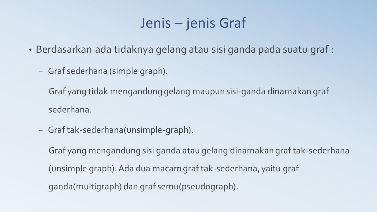 Ahmad Apandi, ST Jenis – jenis Graf. Berdasarkan ada tidaknya gelang atau sisi ganda pada suatu graf :