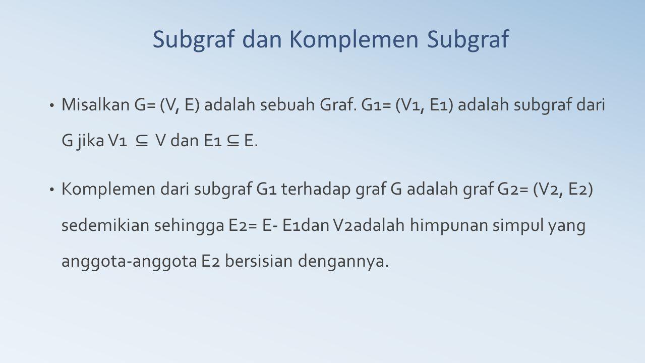 Subgraf dan Komplemen Subgraf