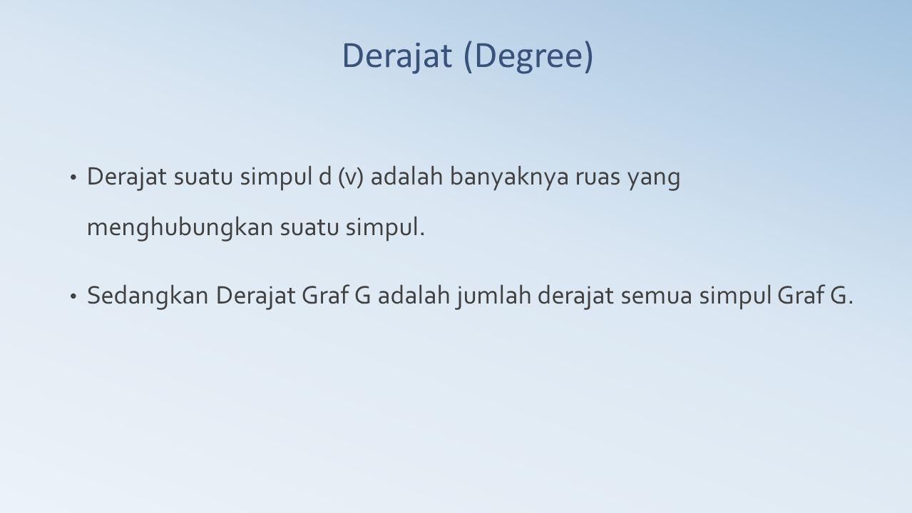 Ahmad Apandi, ST Derajat (Degree) Derajat suatu simpul d (v) adalah banyaknya ruas yang menghubungkan suatu simpul.