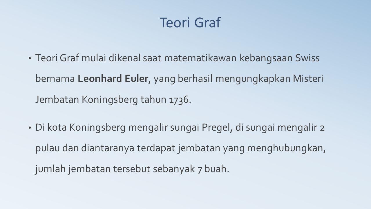 Ahmad Apandi, ST Teori Graf.