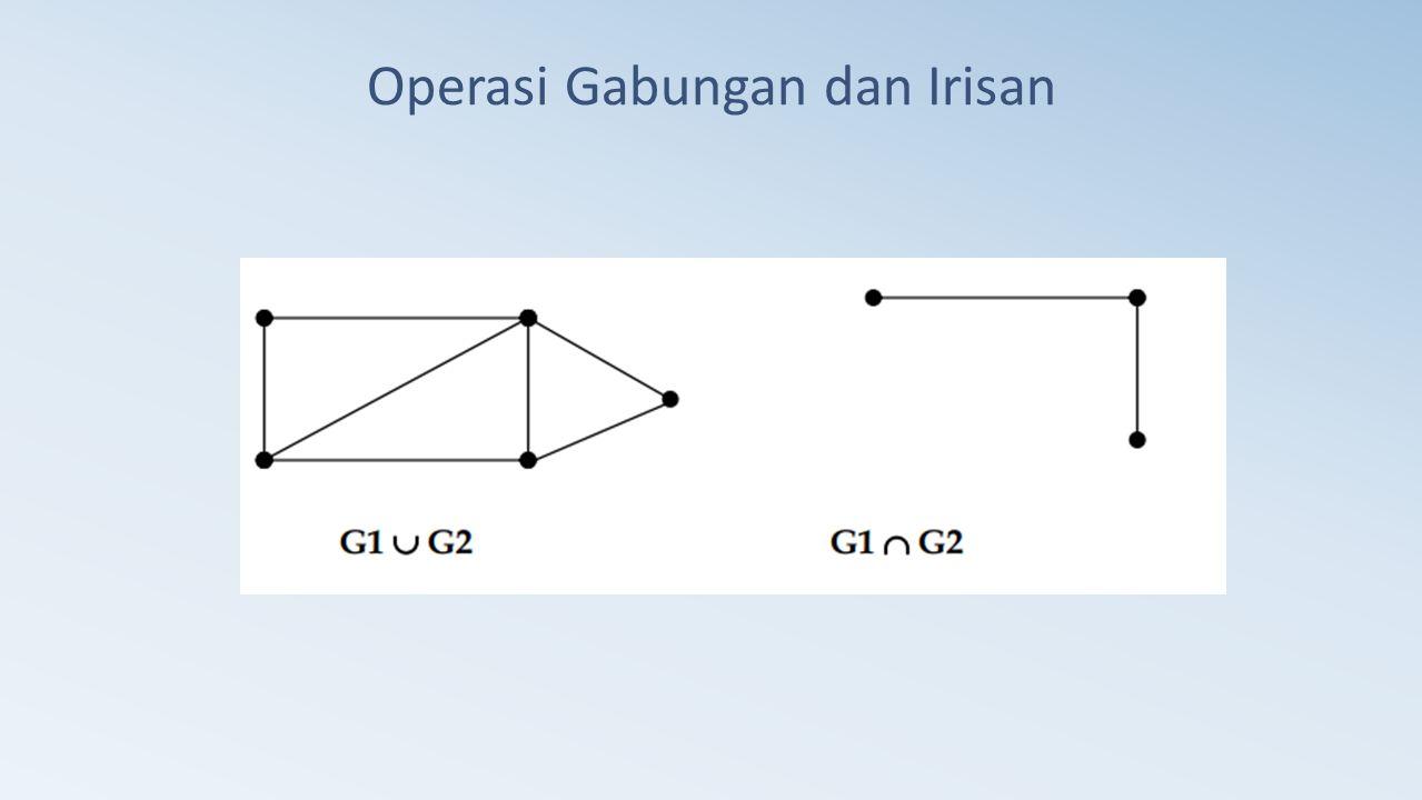 Operasi Gabungan dan Irisan