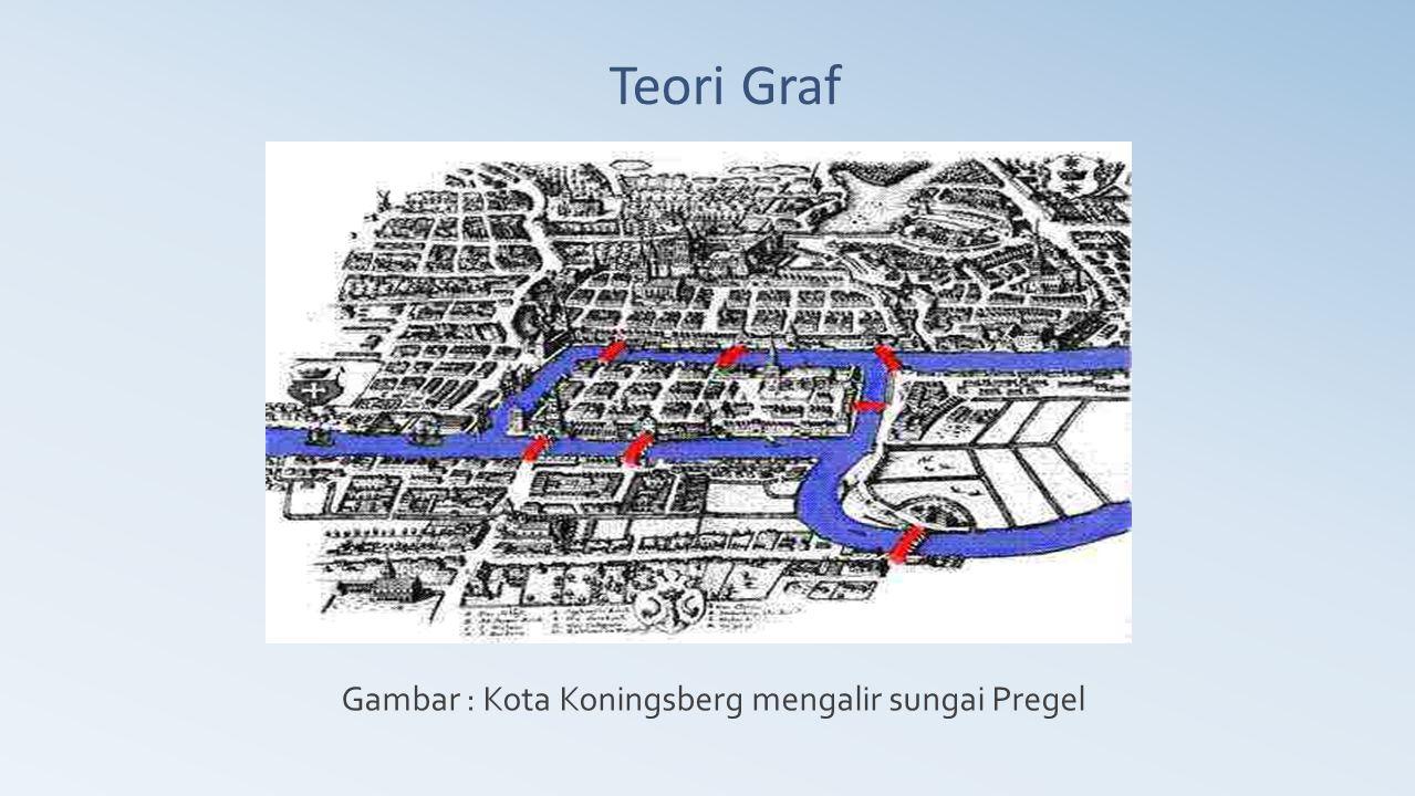 Teori Graf Gambar : Kota Koningsberg mengalir sungai Pregel