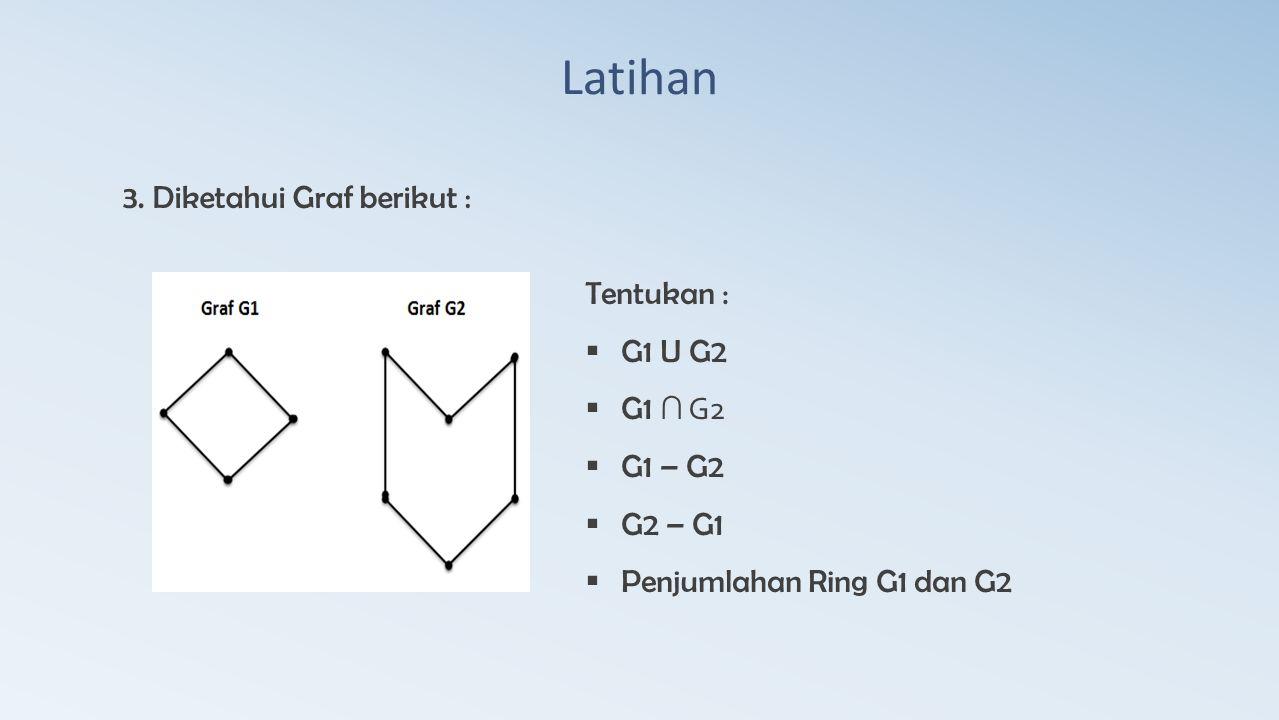 Latihan 3. Diketahui Graf berikut : Tentukan : G1 U G2 G1 ∩ G2 G1 – G2