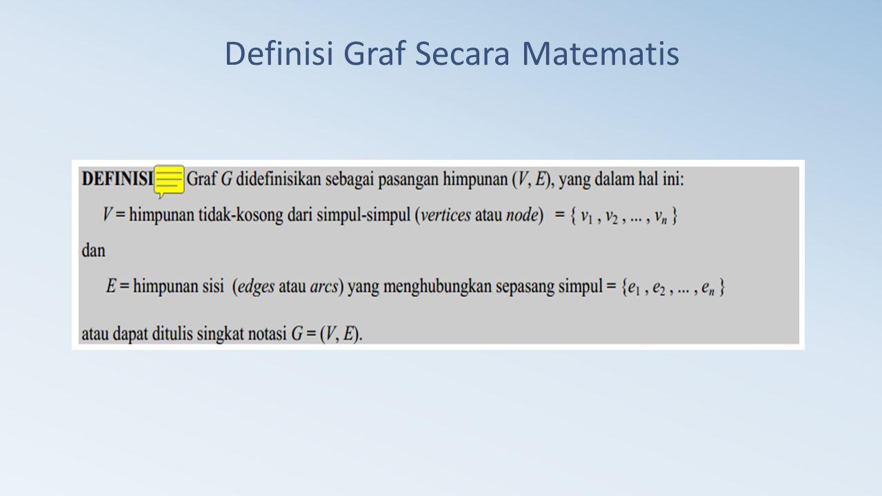 Definisi Graf Secara Matematis