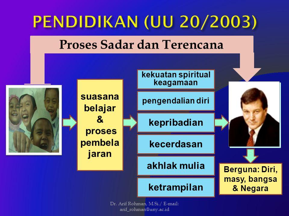 PENDIDIKAN (UU 20/2003) Proses Sadar dan Terencana suasana belajar &