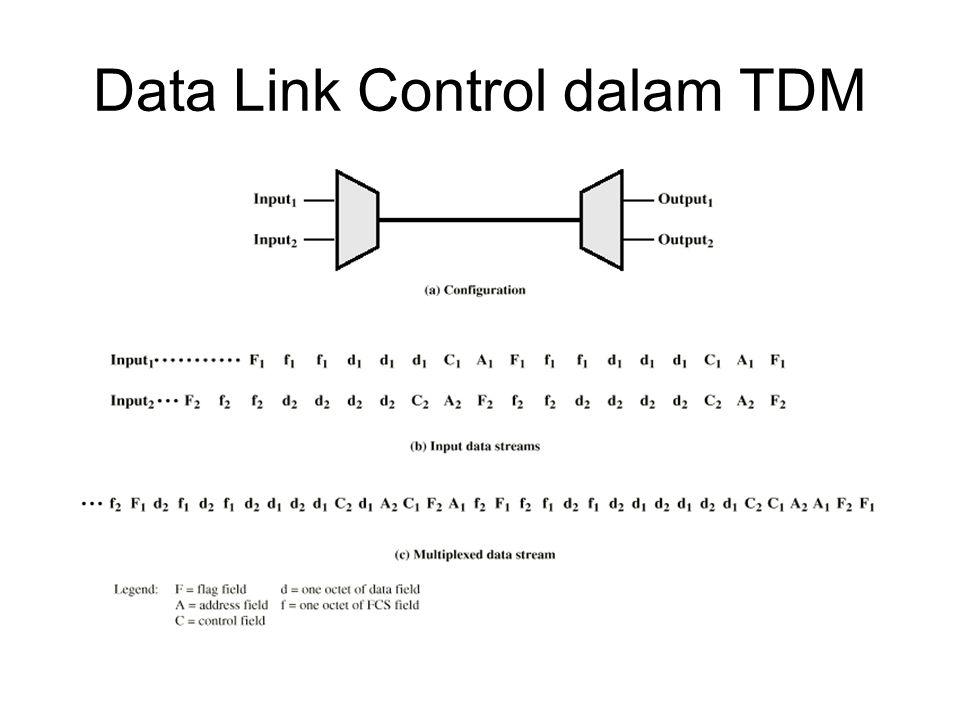 Data Link Control dalam TDM