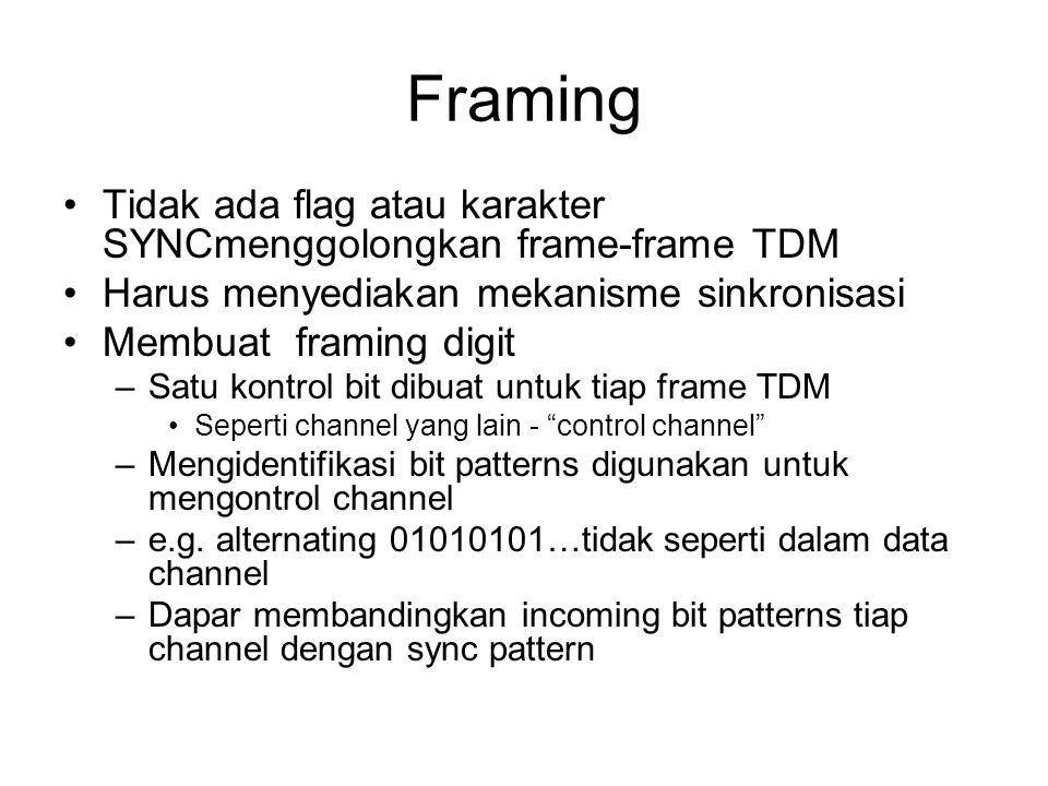 Framing Tidak ada flag atau karakter SYNCmenggolongkan frame-frame TDM