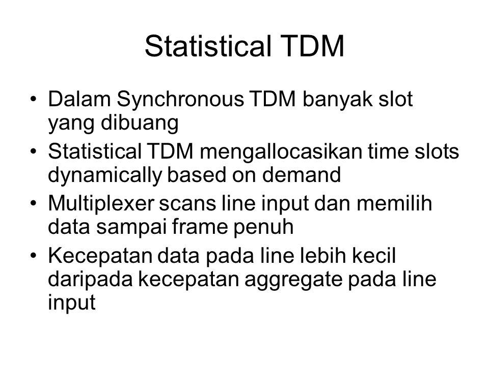 Statistical TDM Dalam Synchronous TDM banyak slot yang dibuang