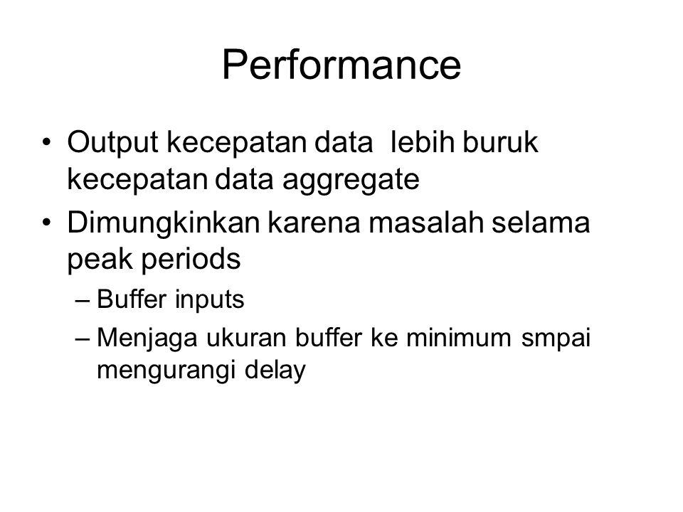 Performance Output kecepatan data lebih buruk kecepatan data aggregate