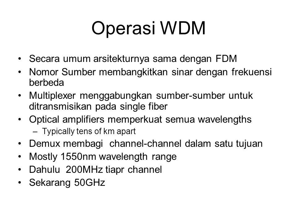 Operasi WDM Secara umum arsitekturnya sama dengan FDM