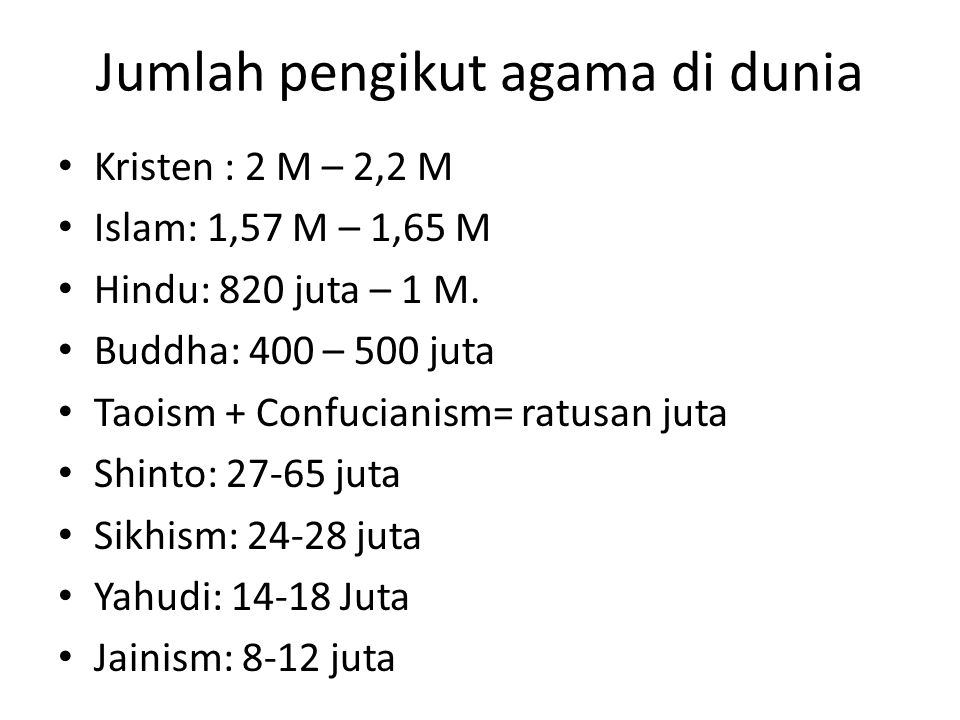 Jumlah pengikut agama di dunia