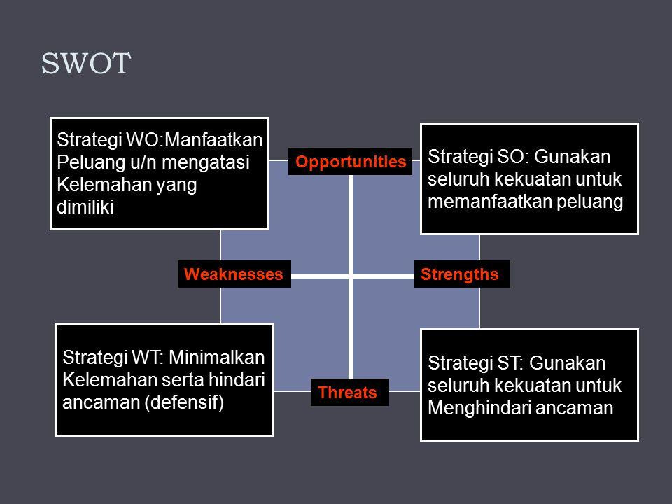 SWOT Strategi WO:Manfaatkan Peluang u/n mengatasi Strategi SO: Gunakan