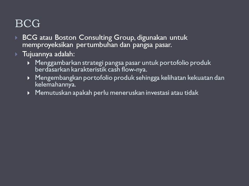 BCG BCG atau Boston Consulting Group, digunakan untuk memproyeksikan pertumbuhan dan pangsa pasar.