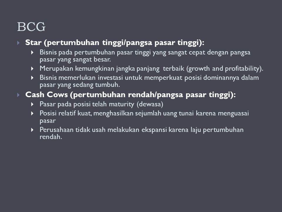 BCG Star (pertumbuhan tinggi/pangsa pasar tinggi):