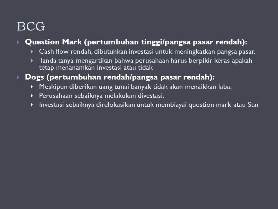 BCG Question Mark (pertumbuhan tinggi/pangsa pasar rendah):