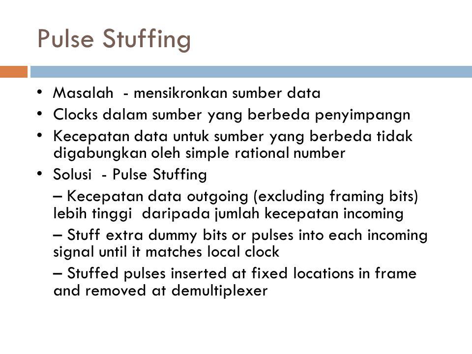 Pulse Stuffing