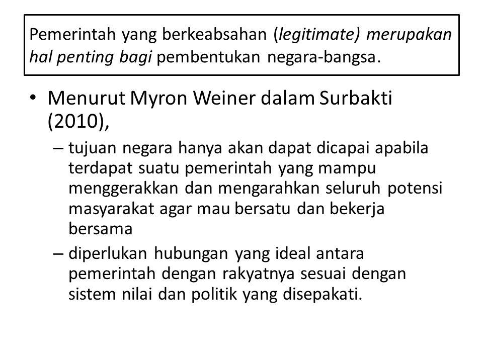 Menurut Myron Weiner dalam Surbakti (2010),