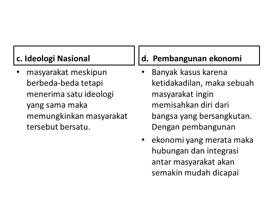 c. Ideologi Nasional d. Pembangunan ekonomi.