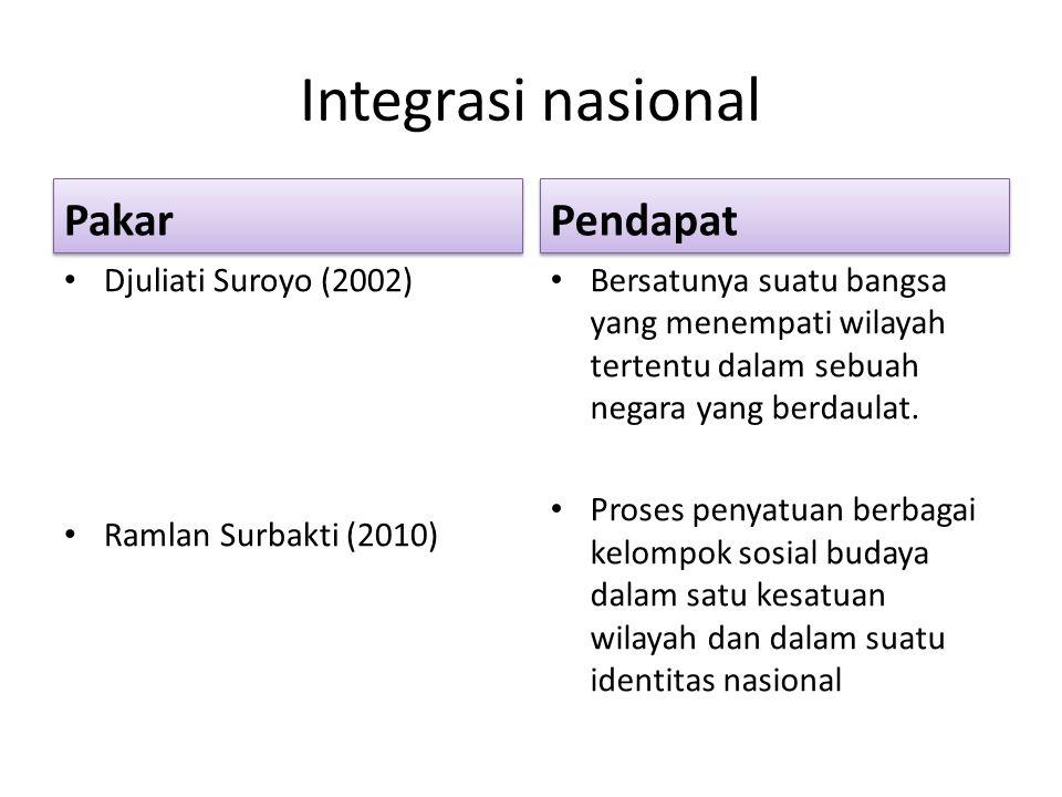 Integrasi nasional Pakar Pendapat Djuliati Suroyo (2002)