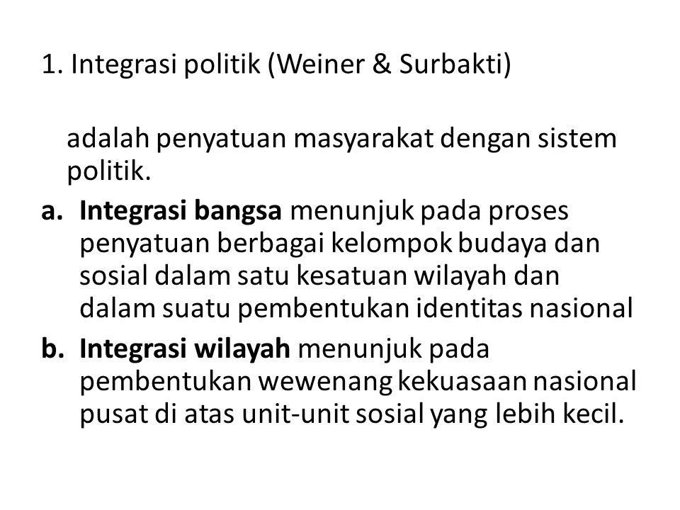 1. Integrasi politik (Weiner & Surbakti)