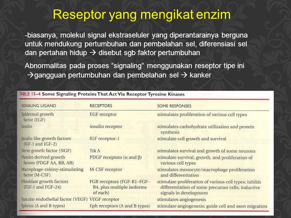 Reseptor yang mengikat enzim