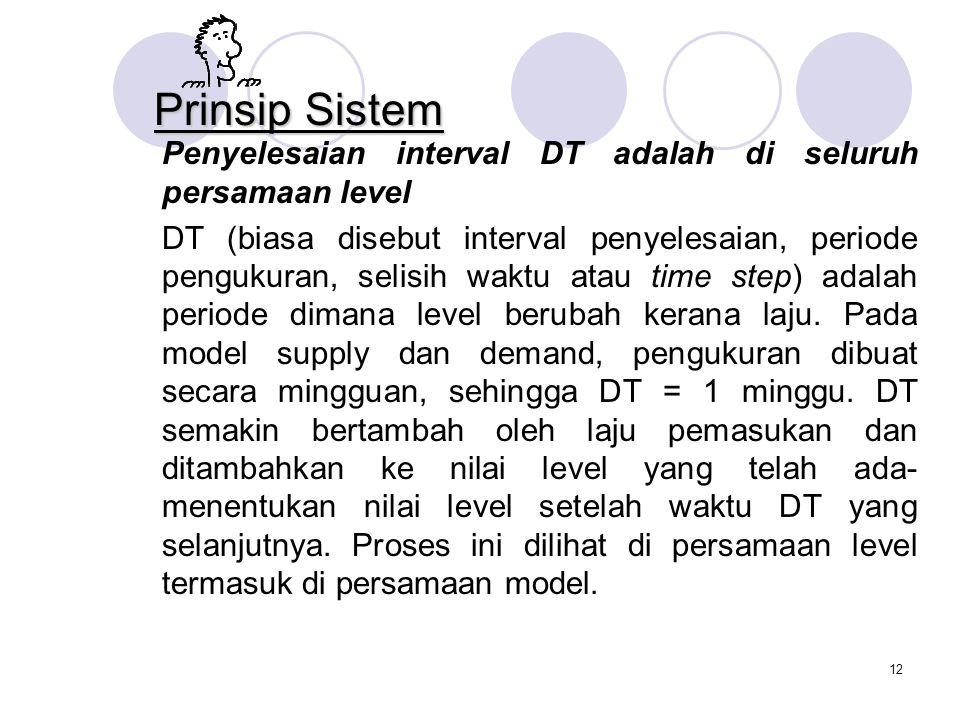Prinsip Sistem Penyelesaian interval DT adalah di seluruh persamaan level.