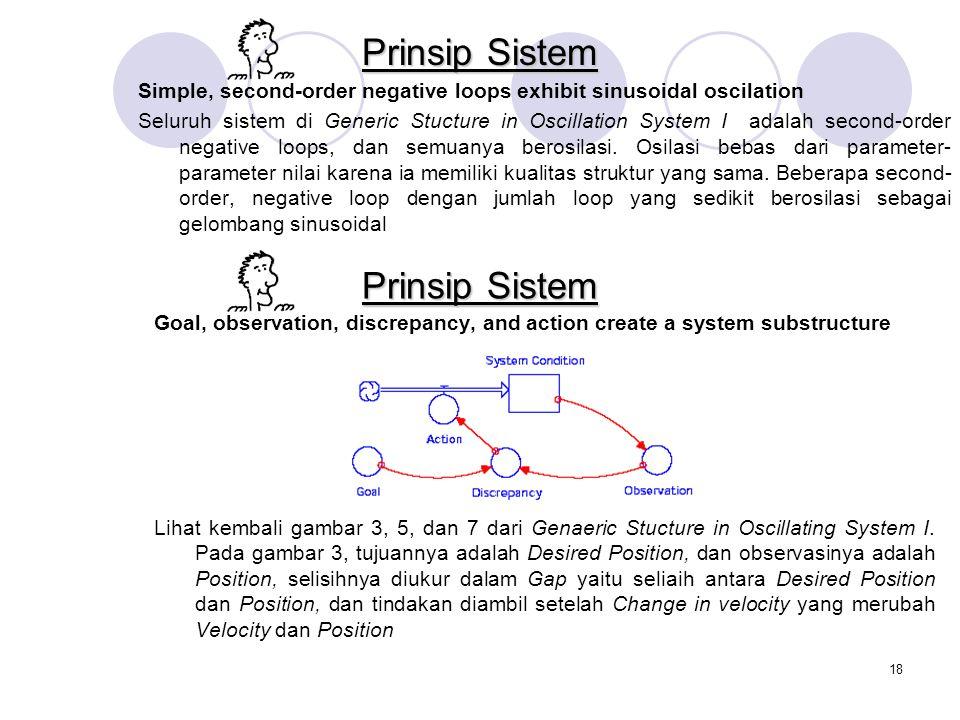 Prinsip Sistem Prinsip Sistem