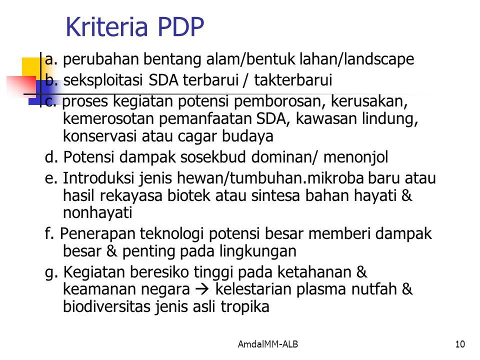 Kriteria PDP a. perubahan bentang alam/bentuk lahan/landscape