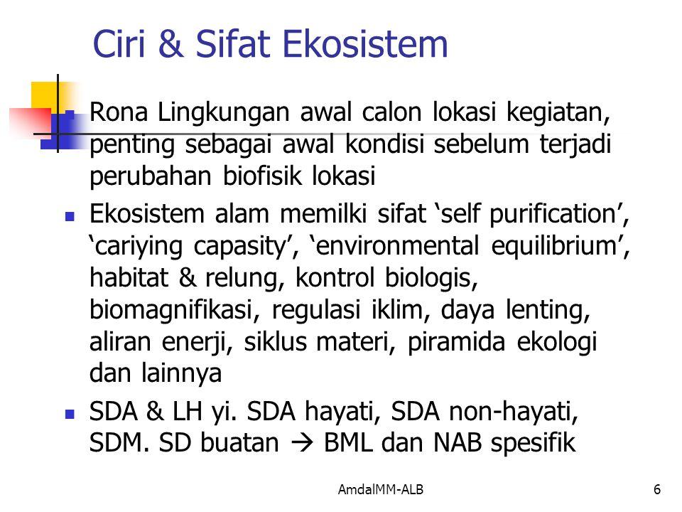Ciri & Sifat Ekosistem Rona Lingkungan awal calon lokasi kegiatan, penting sebagai awal kondisi sebelum terjadi perubahan biofisik lokasi.