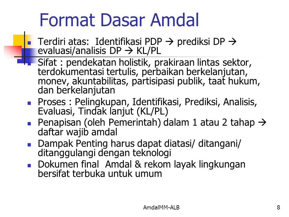Format Dasar Amdal Terdiri atas: Identifikasi PDP  prediksi DP  evaluasi/analisis DP  KL/PL.