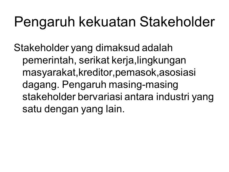 Pengaruh kekuatan Stakeholder