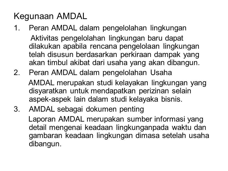 Kegunaan AMDAL Peran AMDAL dalam pengelolahan lingkungan
