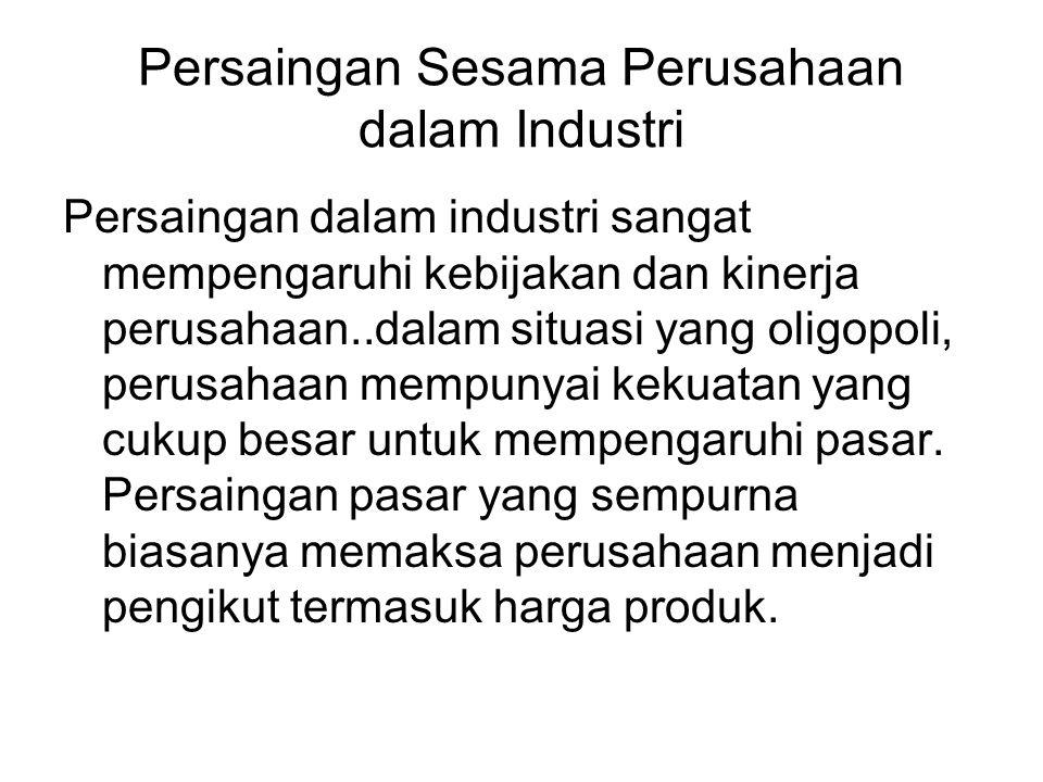 Persaingan Sesama Perusahaan dalam Industri