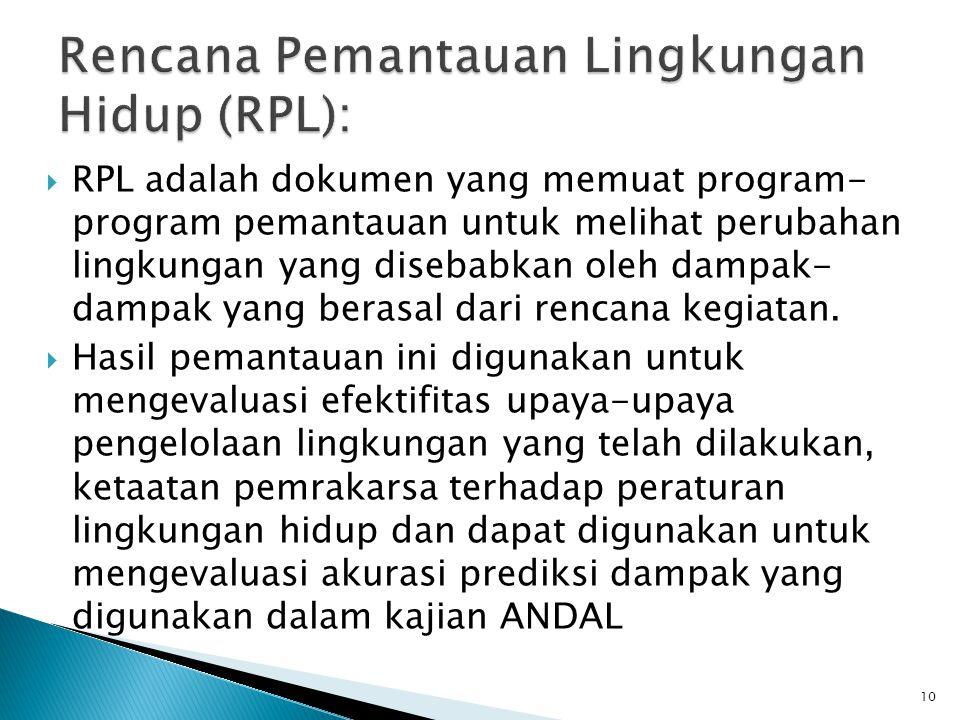 Rencana Pemantauan Lingkungan Hidup (RPL):