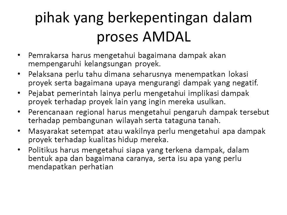 pihak yang berkepentingan dalam proses AMDAL
