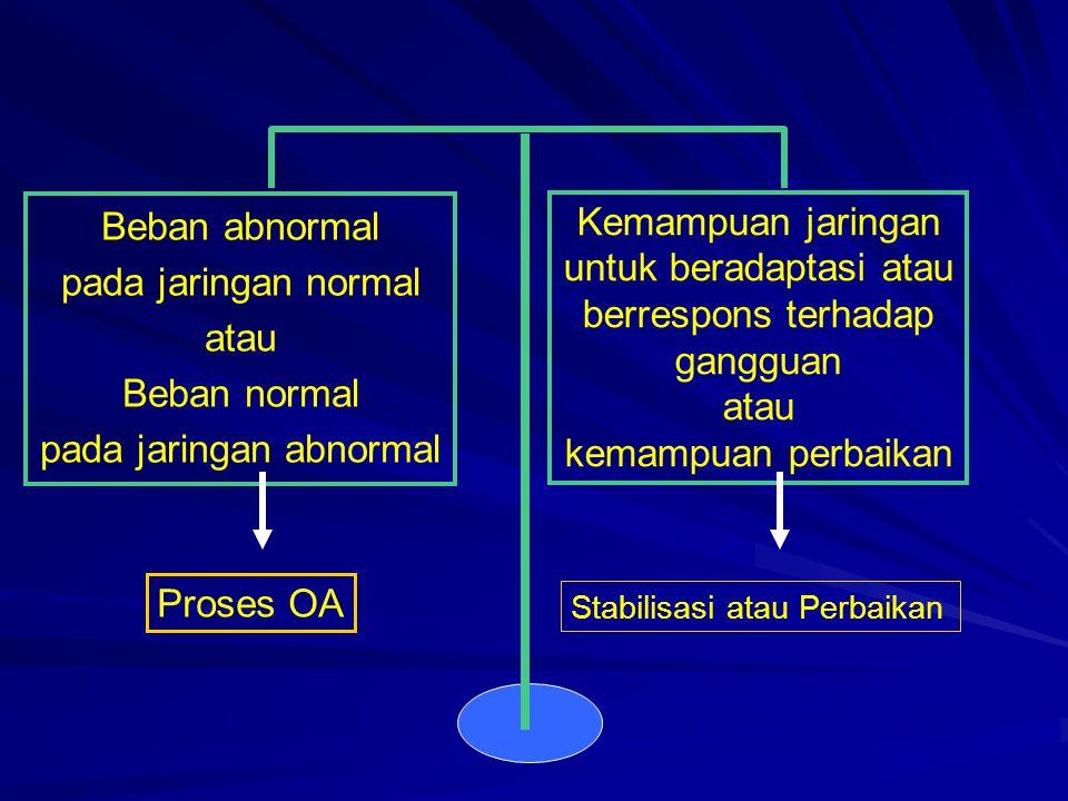 pada jaringan abnormal Kemampuan jaringan untuk beradaptasi atau