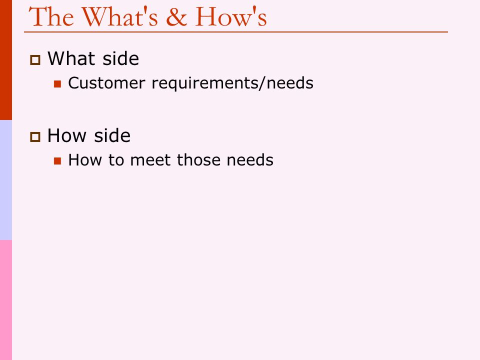 The What s & How s What side How side Customer requirements/needs