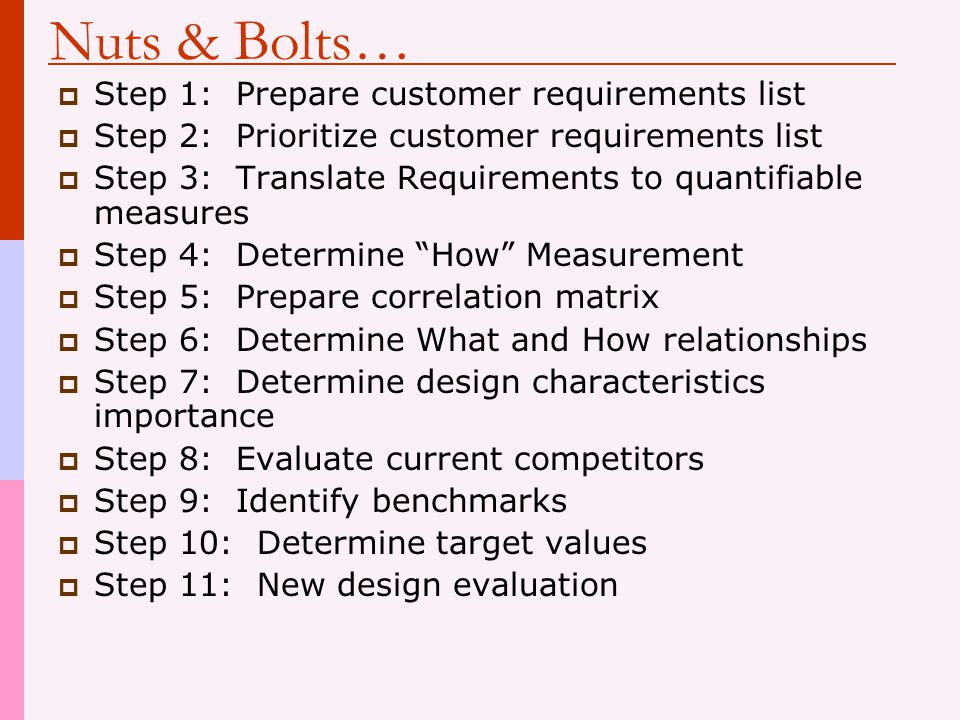Nuts & Bolts… Step 1: Prepare customer requirements list