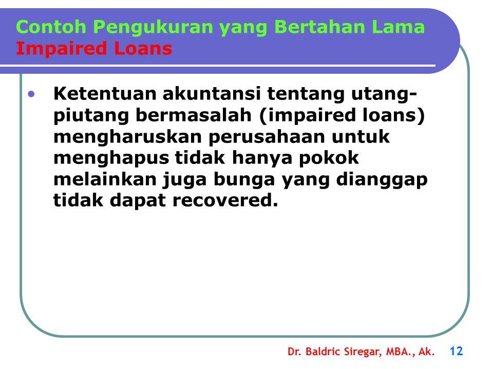 Contoh Pengukuran yang Bertahan Lama Impaired Loans