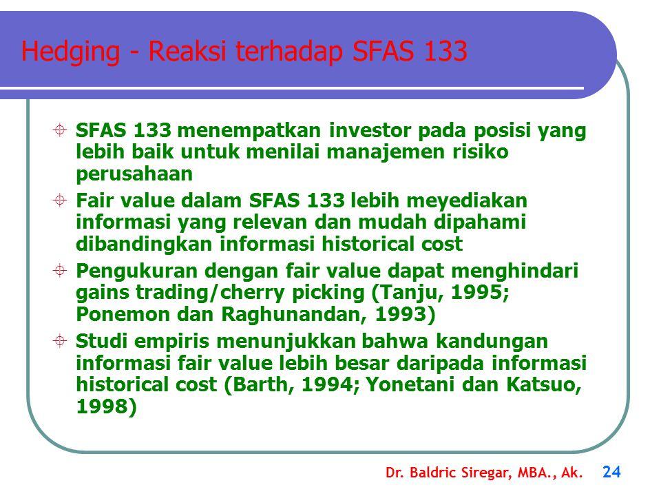 Hedging - Reaksi terhadap SFAS 133