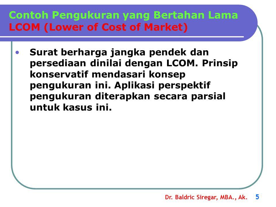 Contoh Pengukuran yang Bertahan Lama LCOM (Lower of Cost of Market)