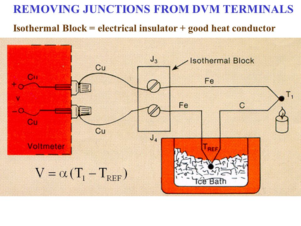 REMOVING JUNCTIONS FROM DVM TERMINALS