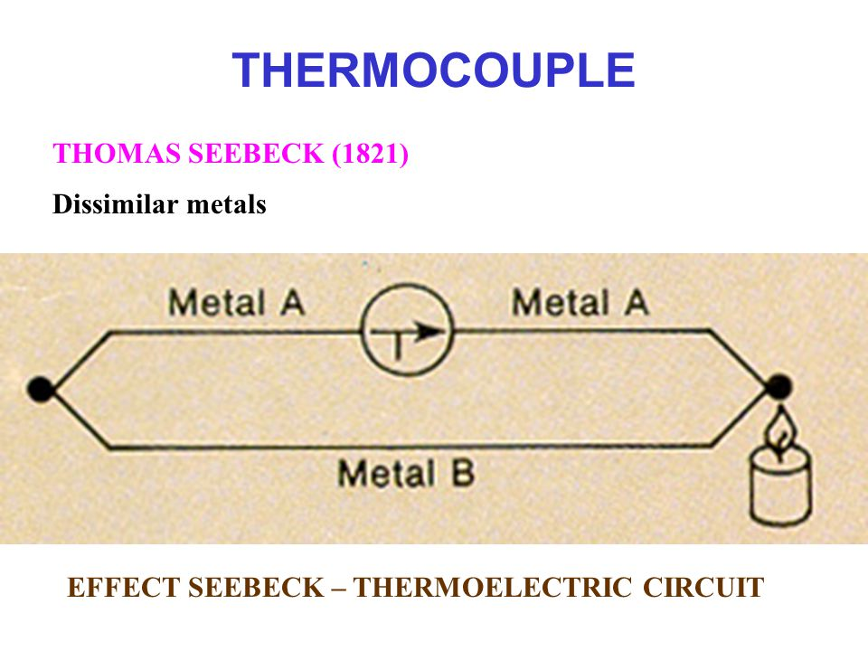 THERMOCOUPLE THOMAS SEEBECK (1821) Dissimilar metals