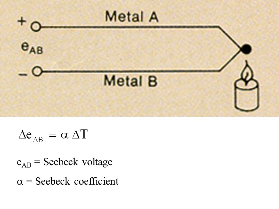 eAB = Seebeck voltage  = Seebeck coefficient