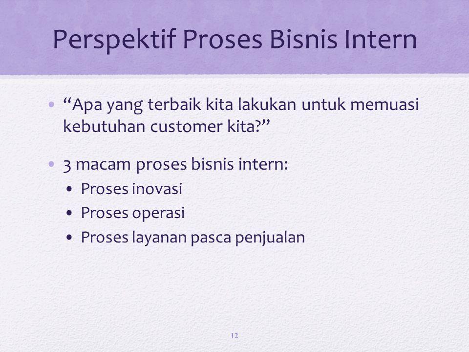 Perspektif Proses Bisnis Intern