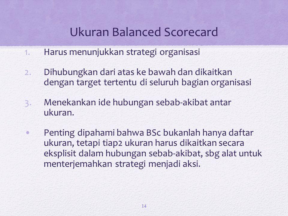 Ukuran Balanced Scorecard